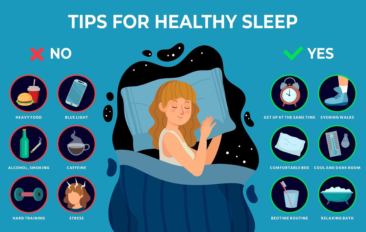 Self-Care: Good sleep as part of mental health recovery